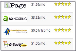 cheapest web hosting deals coupon code